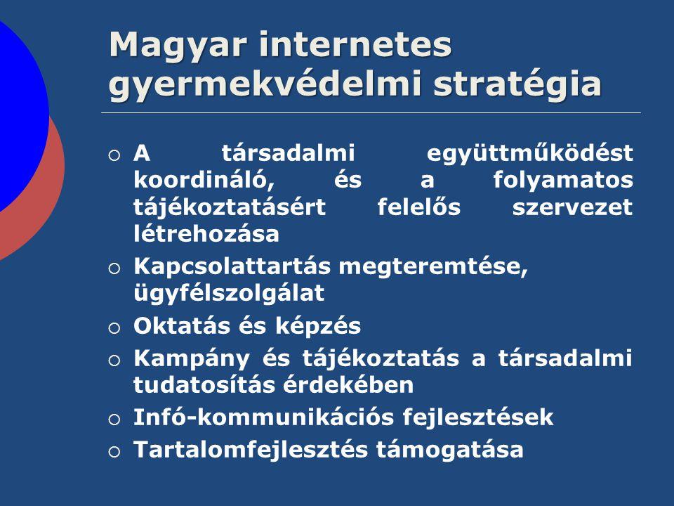 Magyar internetes gyermekvédelmi stratégia