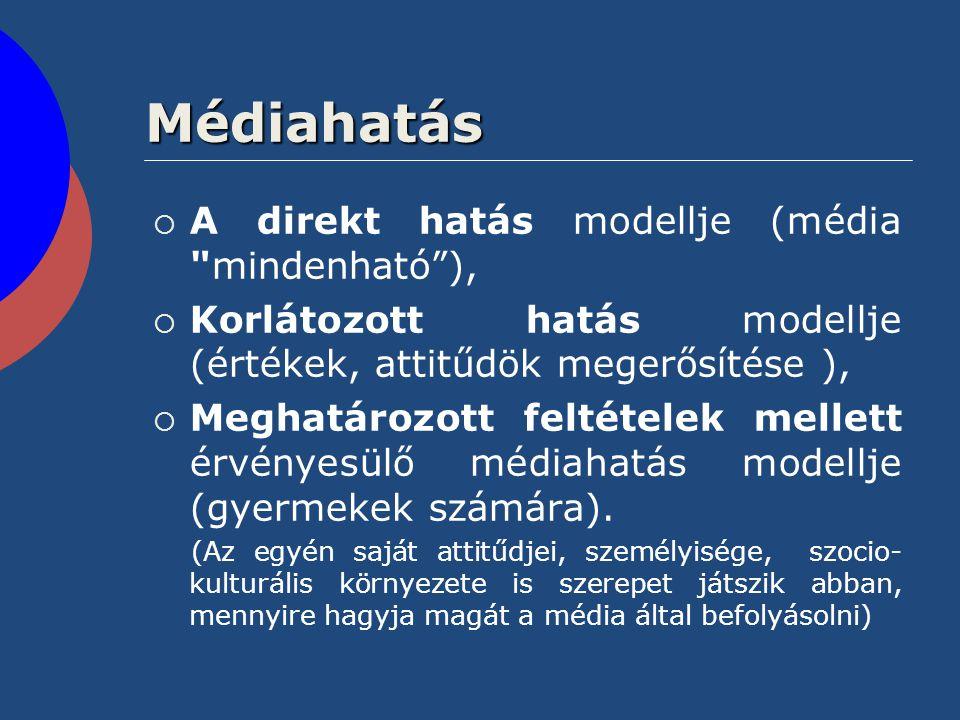 Médiahatás A direkt hatás modellje (média mindenható ),