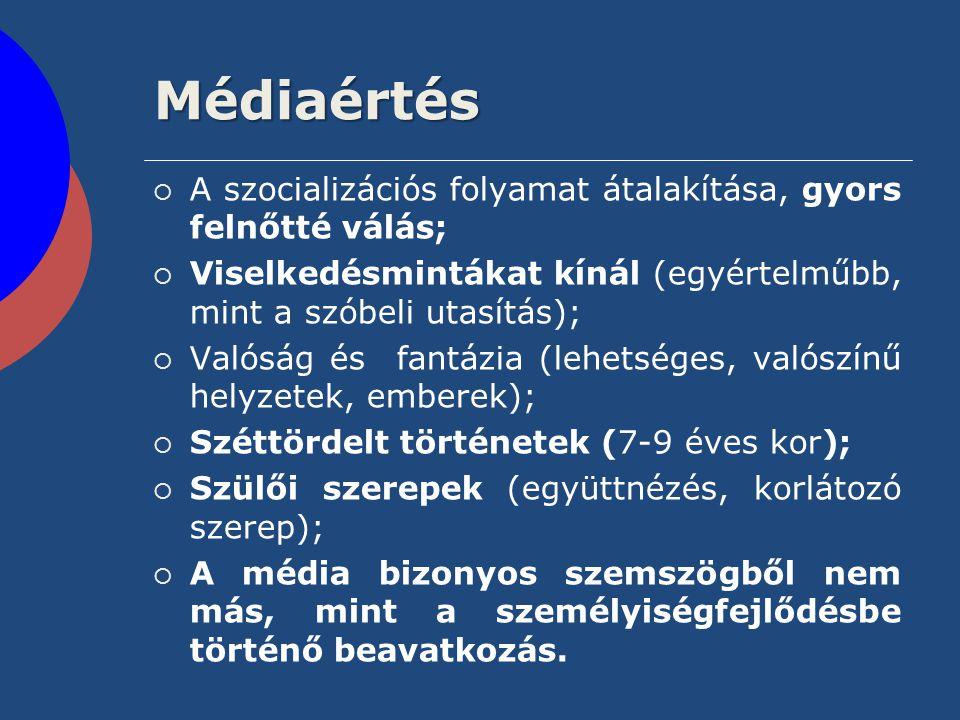 Médiaértés A szocializációs folyamat átalakítása, gyors felnőtté válás; Viselkedésmintákat kínál (egyértelműbb, mint a szóbeli utasítás);
