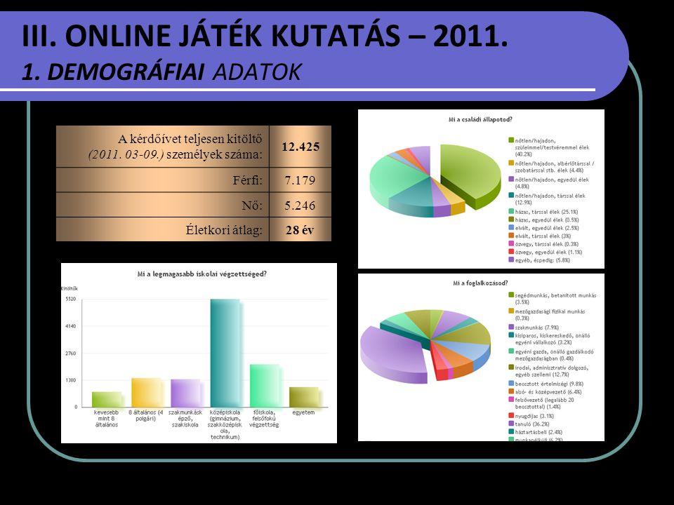 III. ONLINE JÁTÉK KUTATÁS – 2011. 1. DEMOGRÁFIAI ADATOK