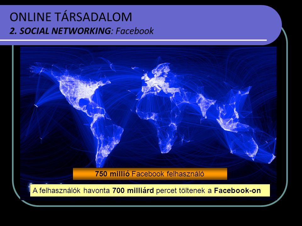 ONLINE TÁRSADALOM 2. SOCIAL NETWORKING: Facebook