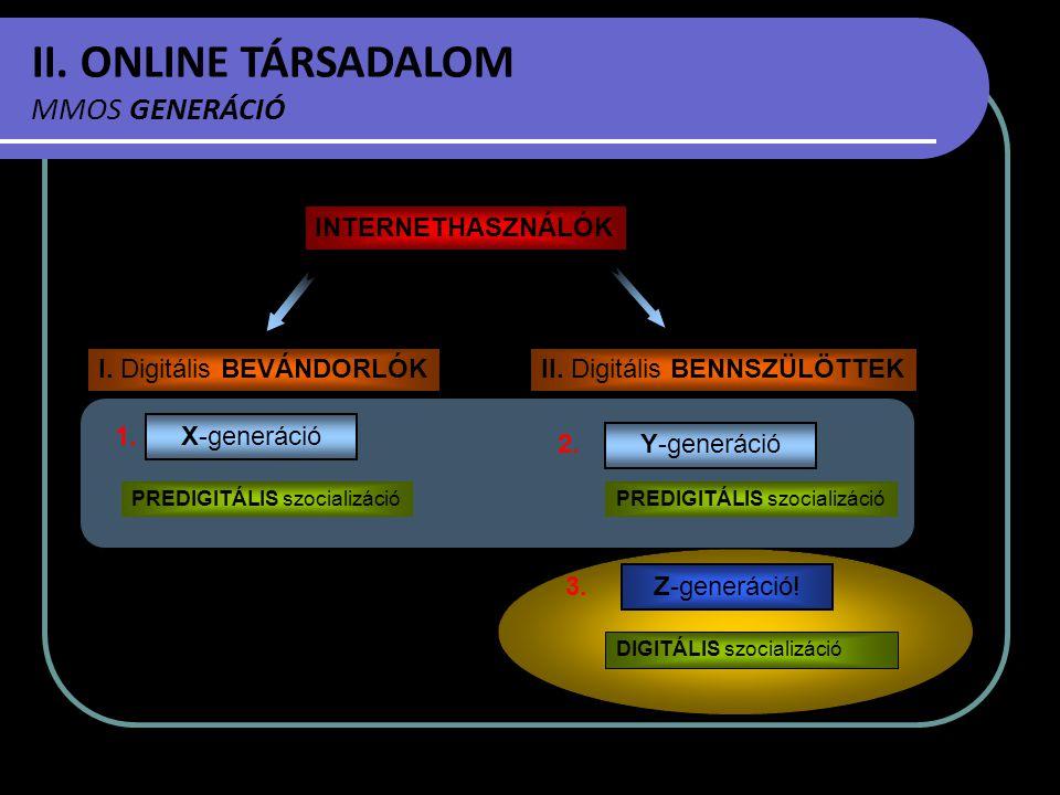 II. ONLINE TÁRSADALOM MMOS GENERÁCIÓ INTERNETHASZNÁLÓK