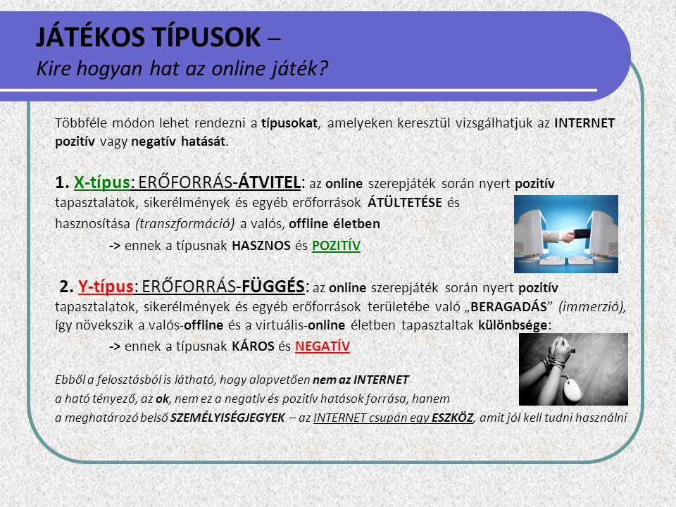 JÁTÉKOS TÍPUSOK – Kire hogyan hat az online játék
