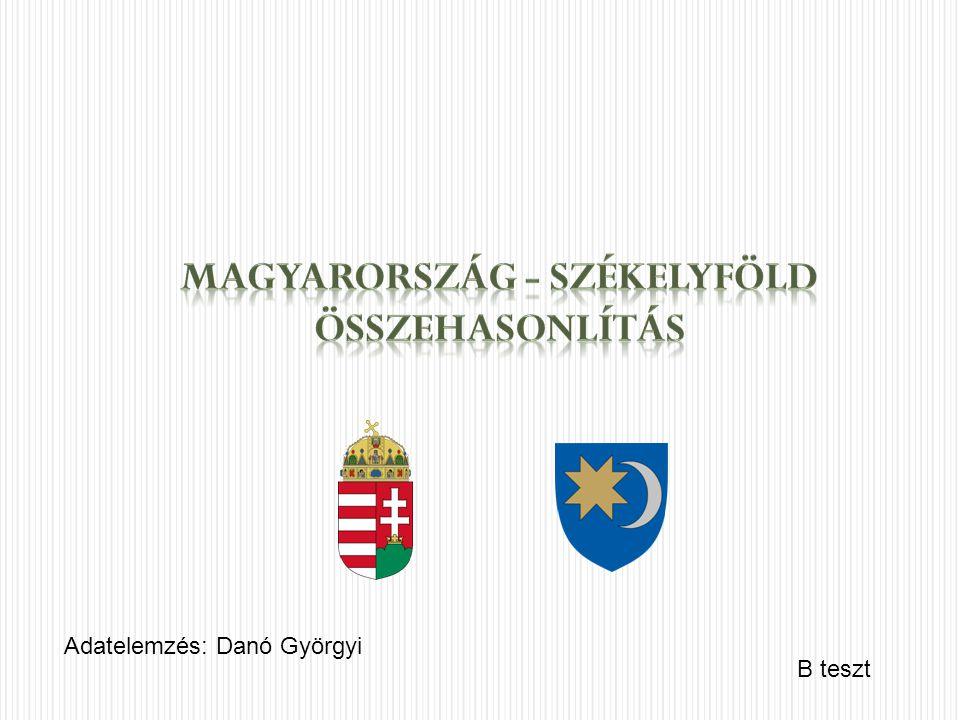 Magyarország - Székelyföld összehasonlítás