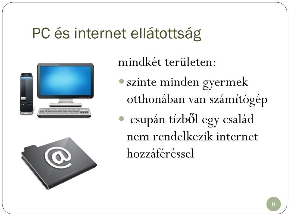 PC és internet ellátottság