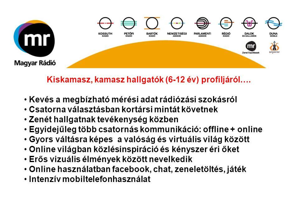 Kiskamasz, kamasz hallgatók (6-12 év) profiljáról….