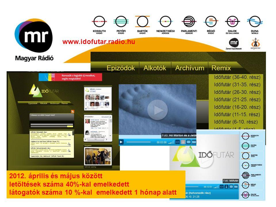 www.idofutar.radio.hu 2012. április és május között.