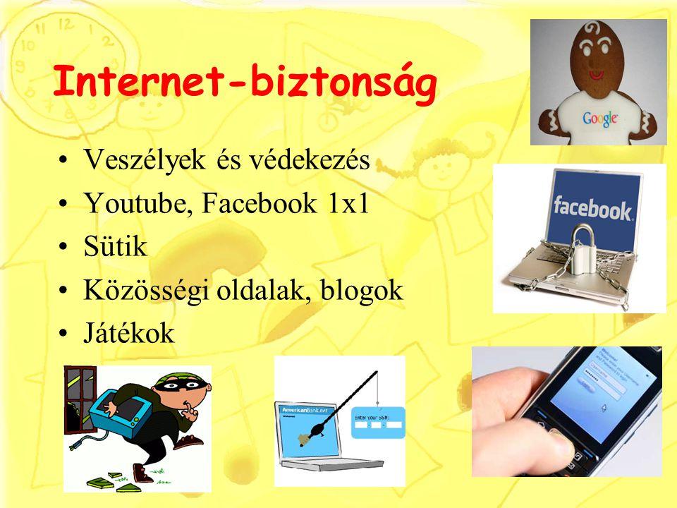 Internet-biztonság Veszélyek és védekezés Youtube, Facebook 1x1 Sütik