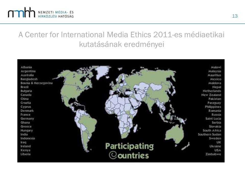 A Center for International Media Ethics 2011-es médiaetikai kutatásának eredményei