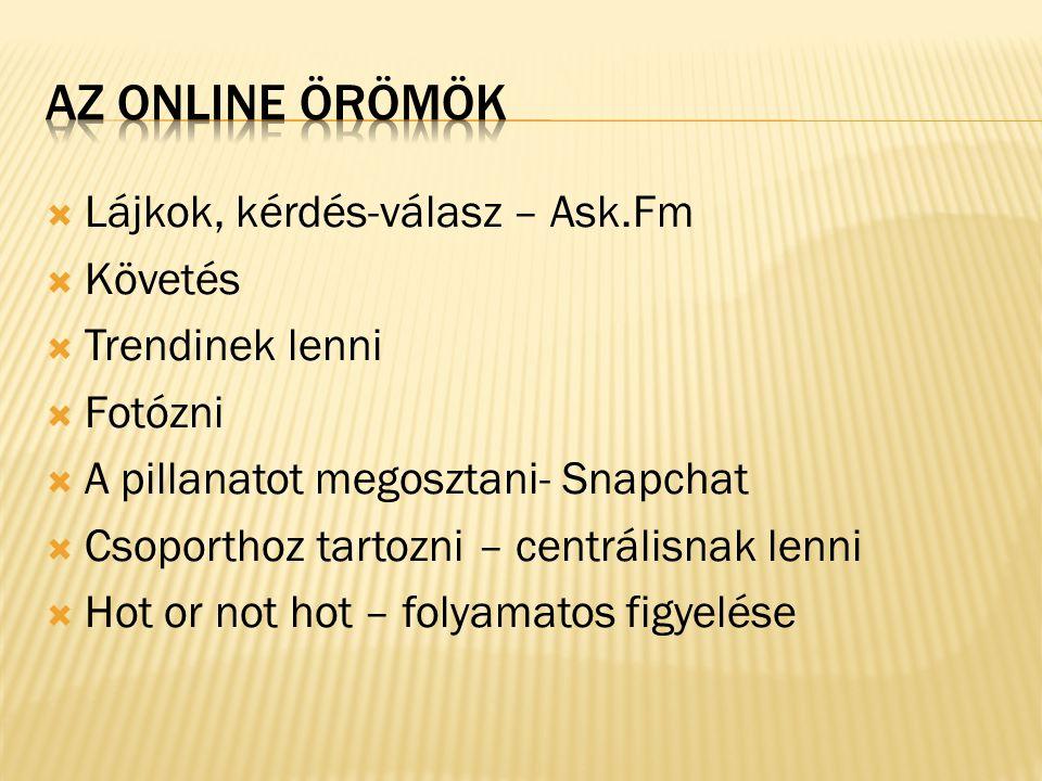 Az online örömök Lájkok, kérdés-válasz – Ask.Fm Követés