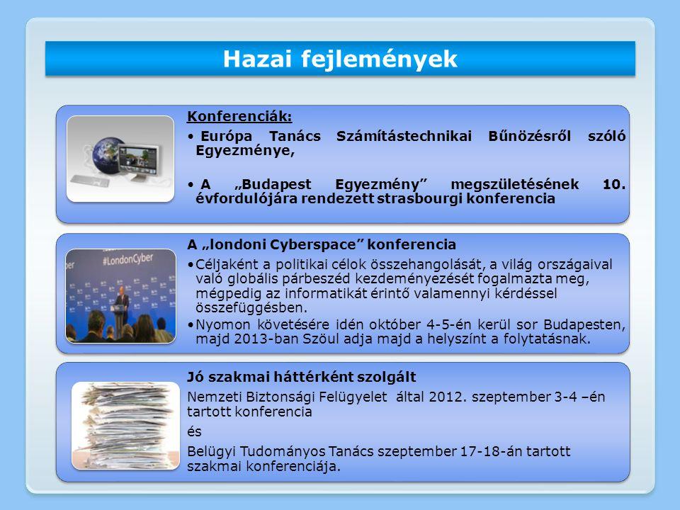 Hazai fejlemények Konferenciák:
