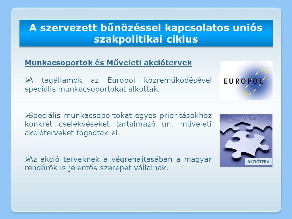 A szervezett bűnözéssel kapcsolatos uniós szakpolitikai ciklus