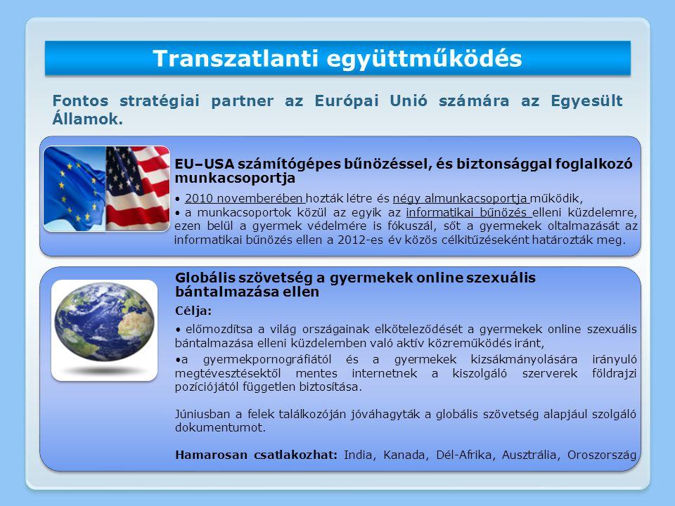 Transzatlanti együttműködés