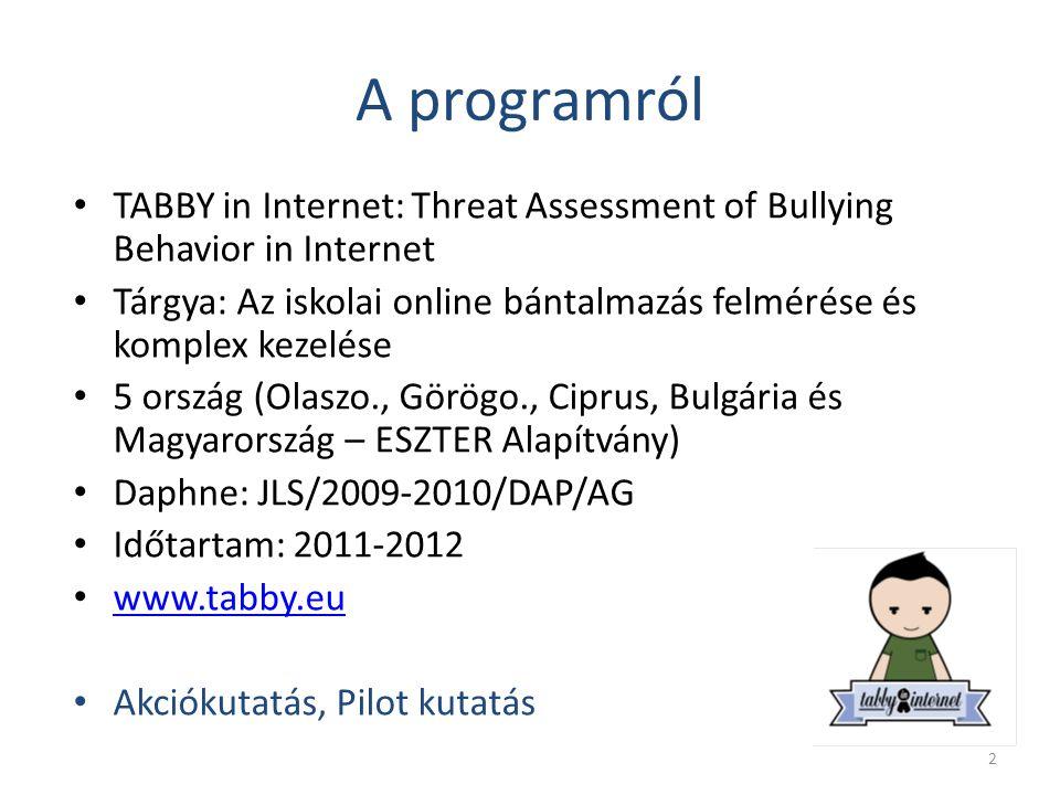 A programról TABBY in Internet: Threat Assessment of Bullying Behavior in Internet.