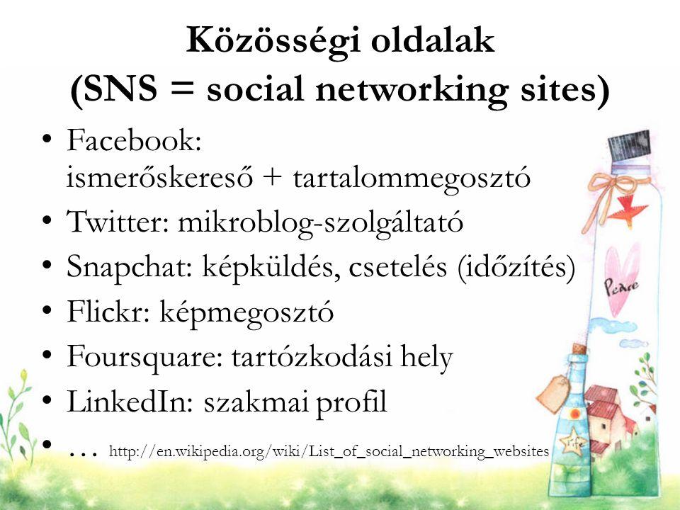 Közösségi oldalak (SNS = social networking sites)