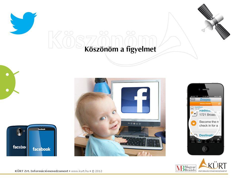 KÜRT Zrt. Információmenedzsment • www.kurt.hu • © 2012