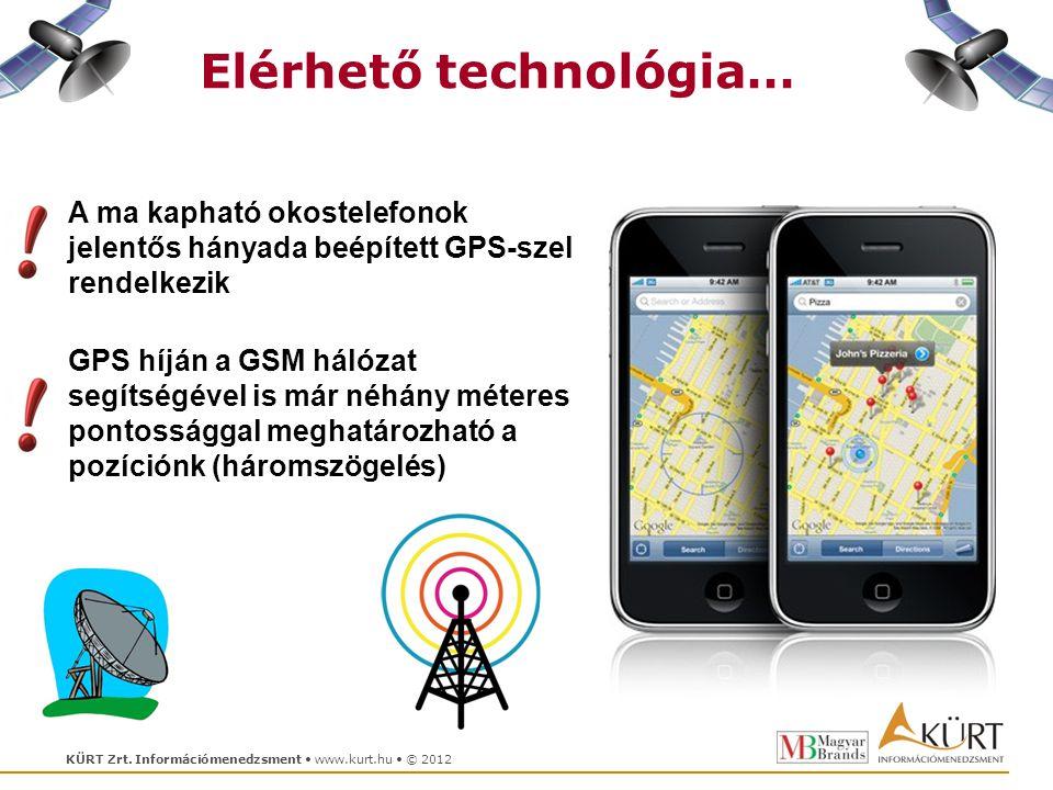Elérhető technológia…