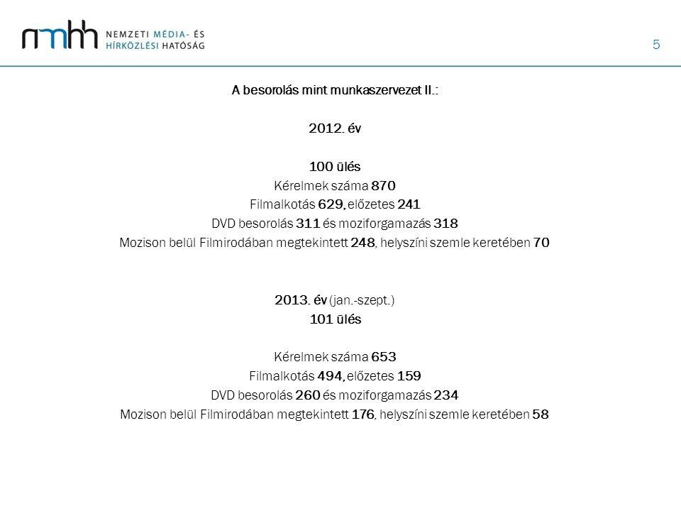 A besorolás mint munkaszervezet II. : 2012