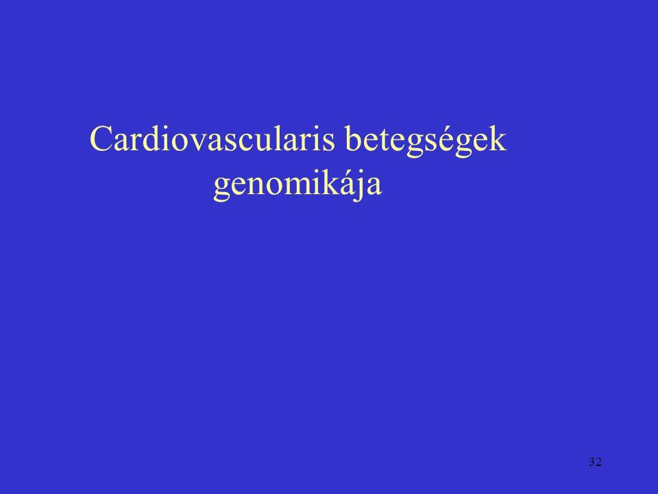 Cardiovascularis betegségek genomikája