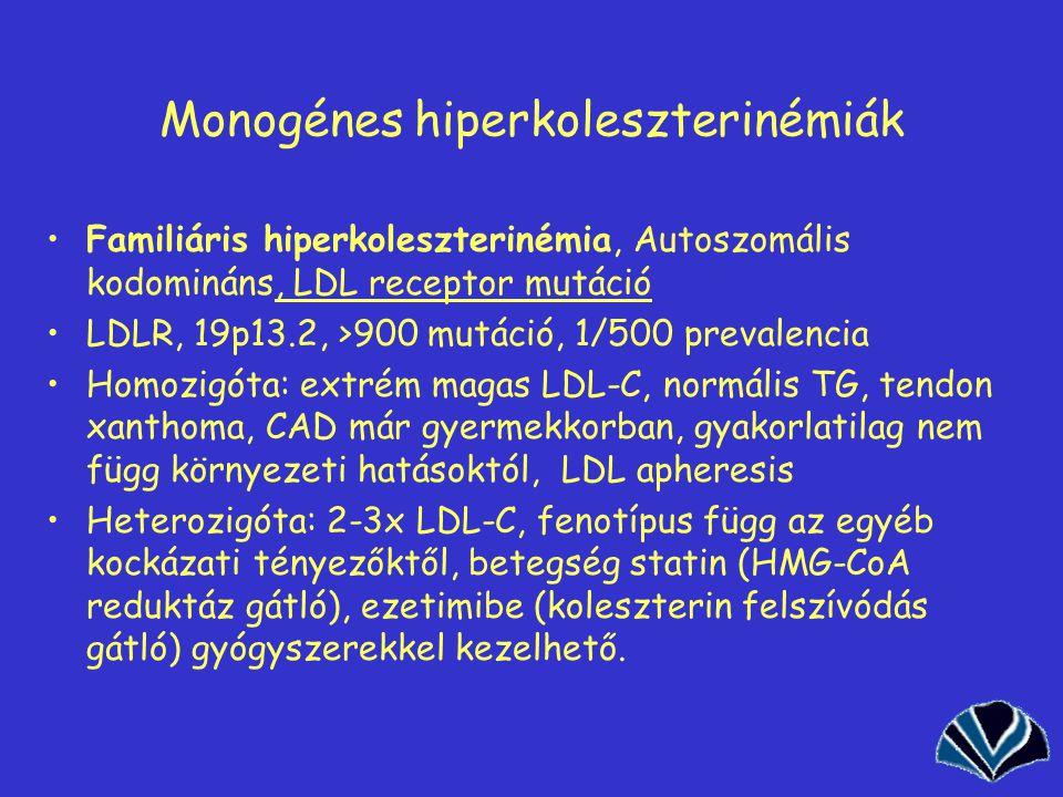 Monogénes hiperkoleszterinémiák