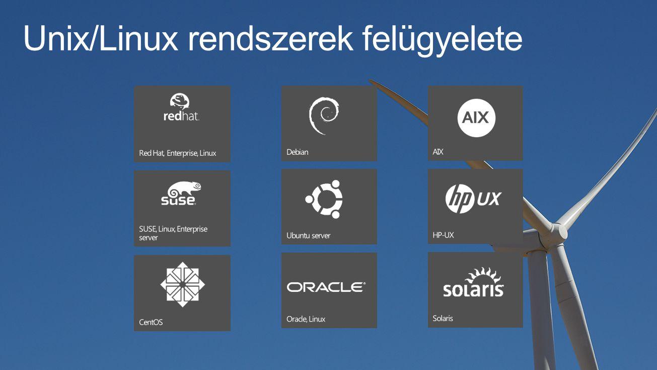 Unix/Linux rendszerek felügyelete