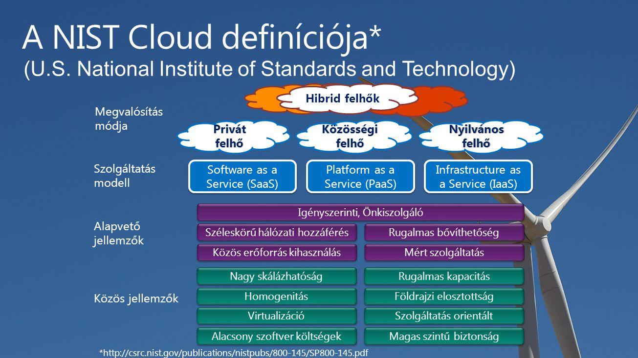 A NIST Cloud definíciója*