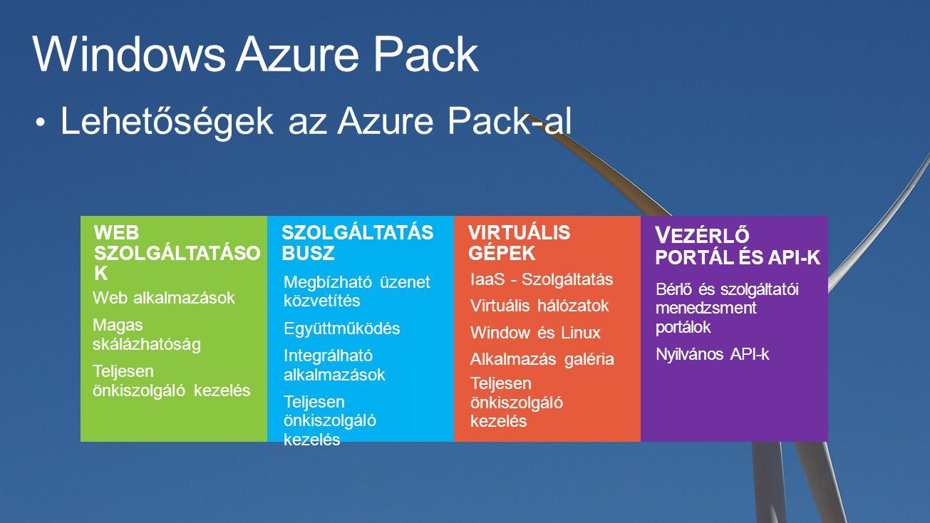 Windows Azure Pack Lehetőségek az Azure Pack-al