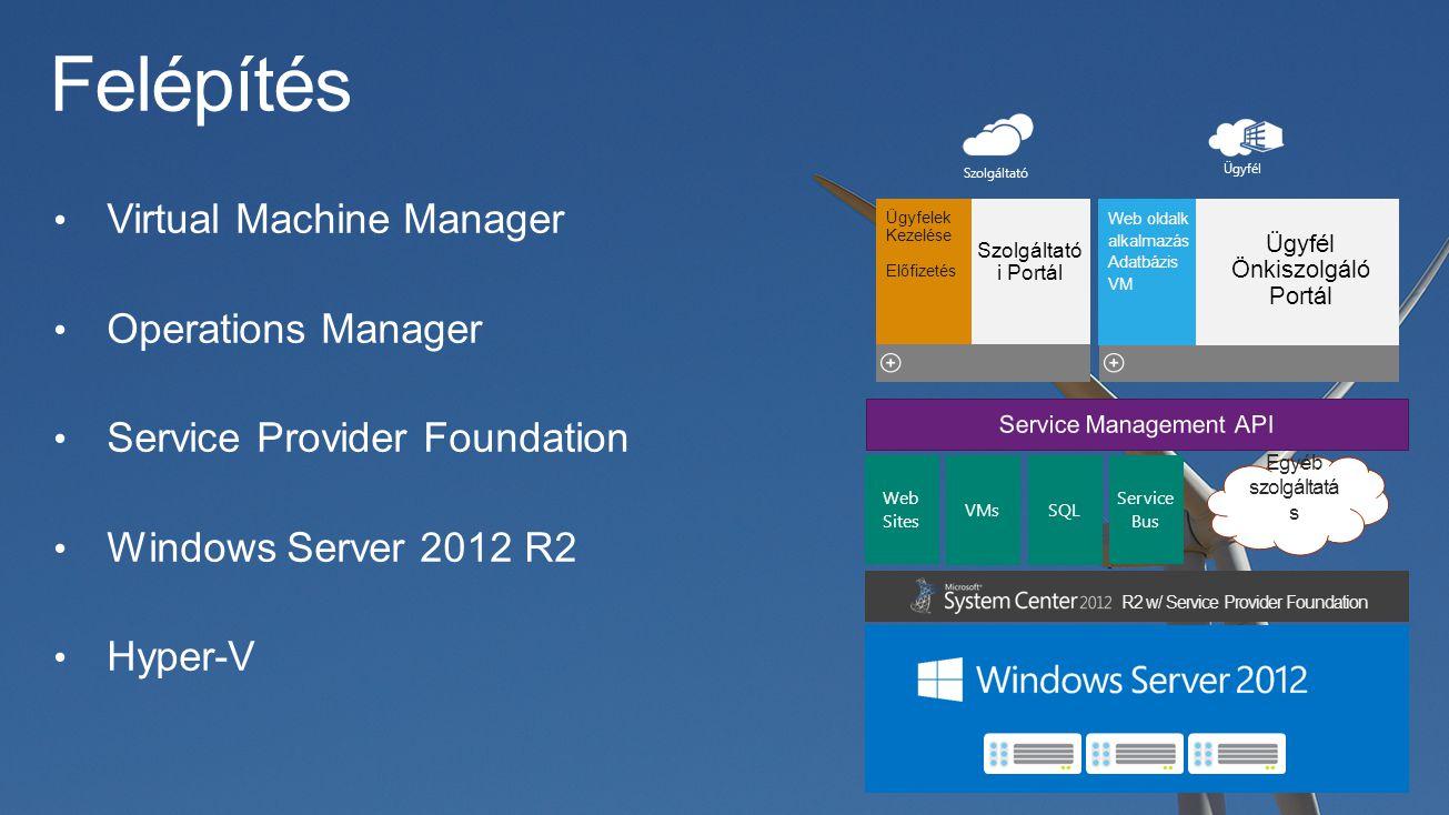 Felépítés Virtual Machine Manager Operations Manager