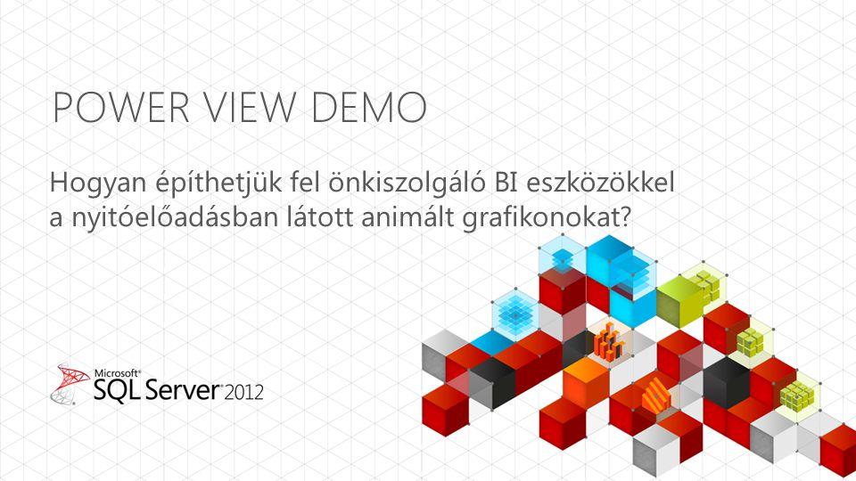 Power View DEMO Hogyan építhetjük fel önkiszolgáló BI eszközökkel a nyitóelőadásban látott animált grafikonokat