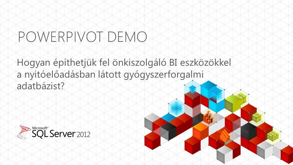 Powerpivot DEMO Hogyan építhetjük fel önkiszolgáló BI eszközökkel a nyitóelőadásban látott gyógyszerforgalmi adatbázist