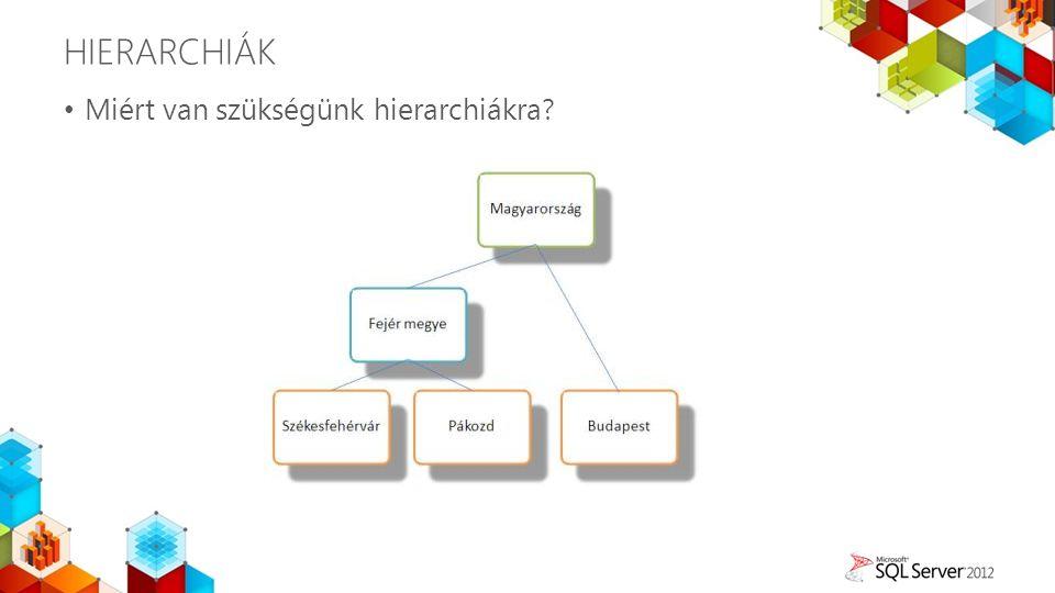 Hierarchiák Miért van szükségünk hierarchiákra