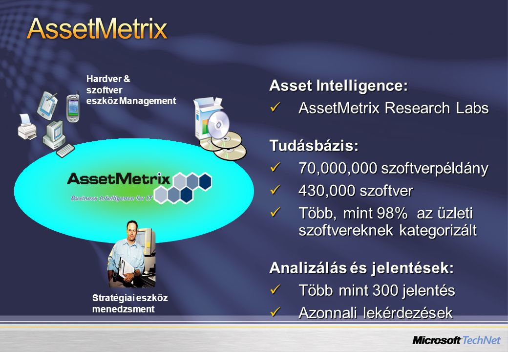 AssetMetrix Asset Intelligence: AssetMetrix Research Labs Tudásbázis: