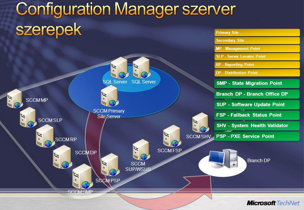 Configuration Manager szerver szerepek