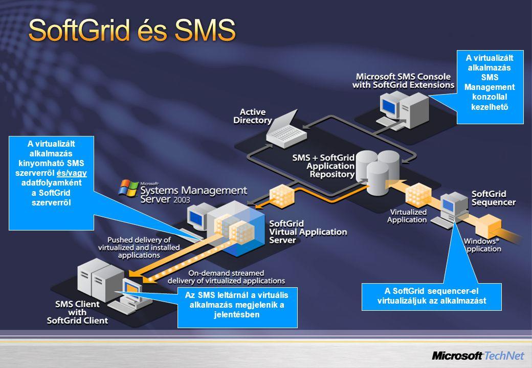 SoftGrid és SMS A virtualizált alkalmazás SMS Management konzollal kezelhető.