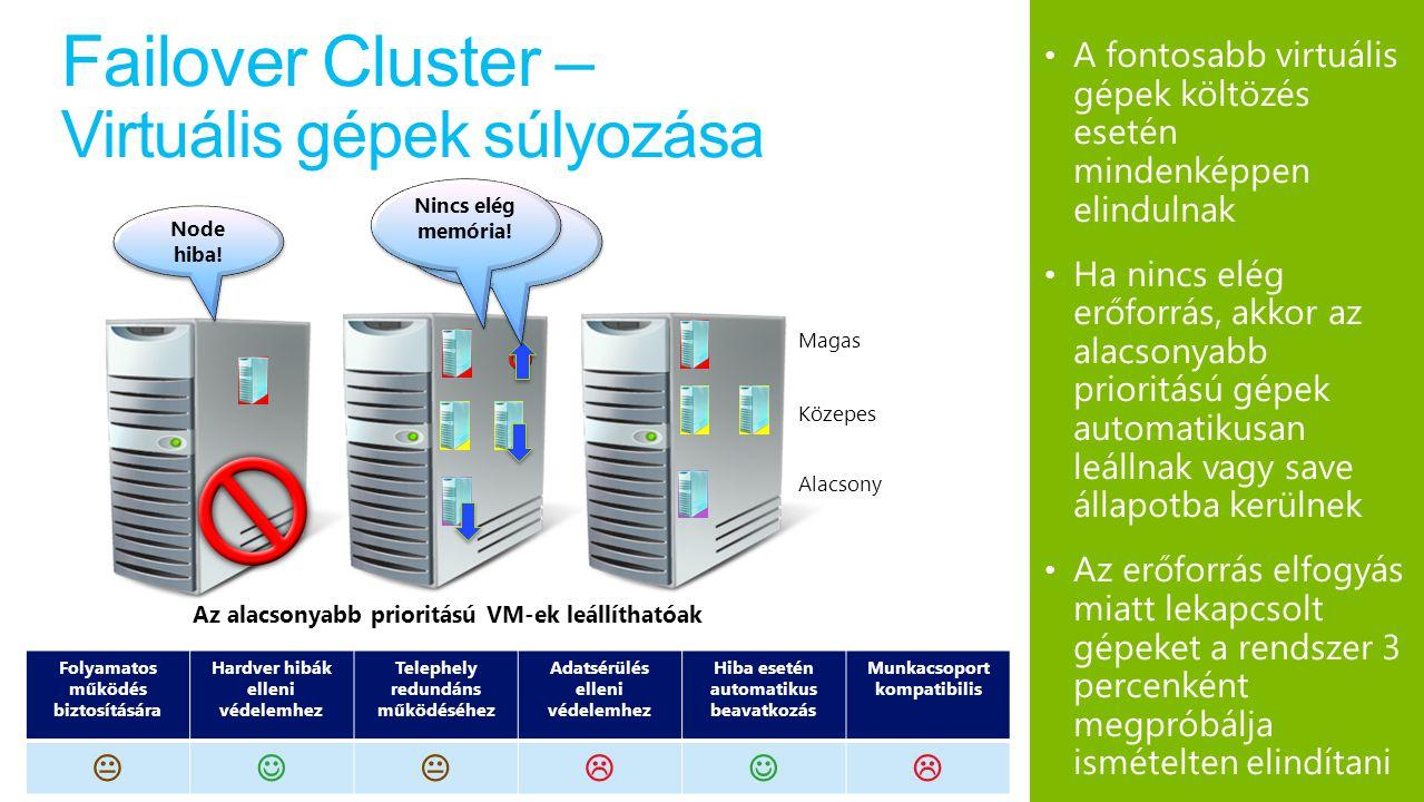 Failover Cluster – Virtuális gépek súlyozása