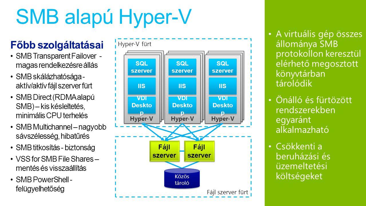 SMB alapú Hyper-V Főbb szolgáltatásai