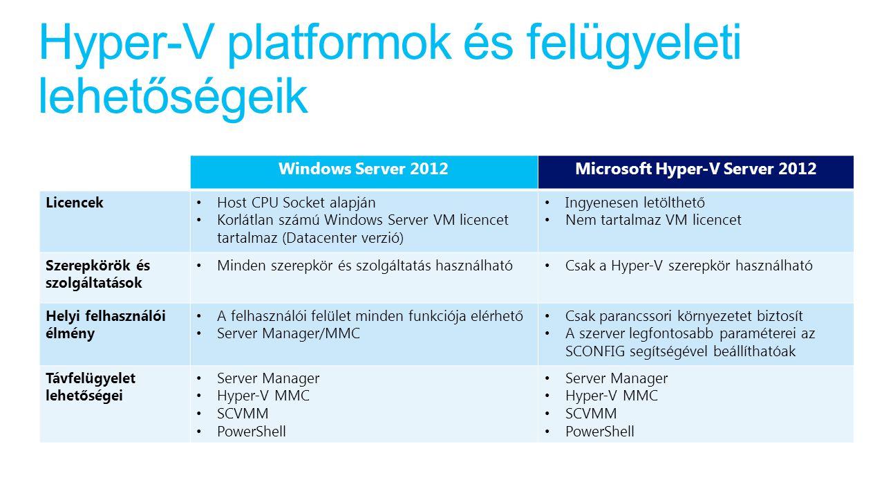 Hyper-V platformok és felügyeleti lehetőségeik