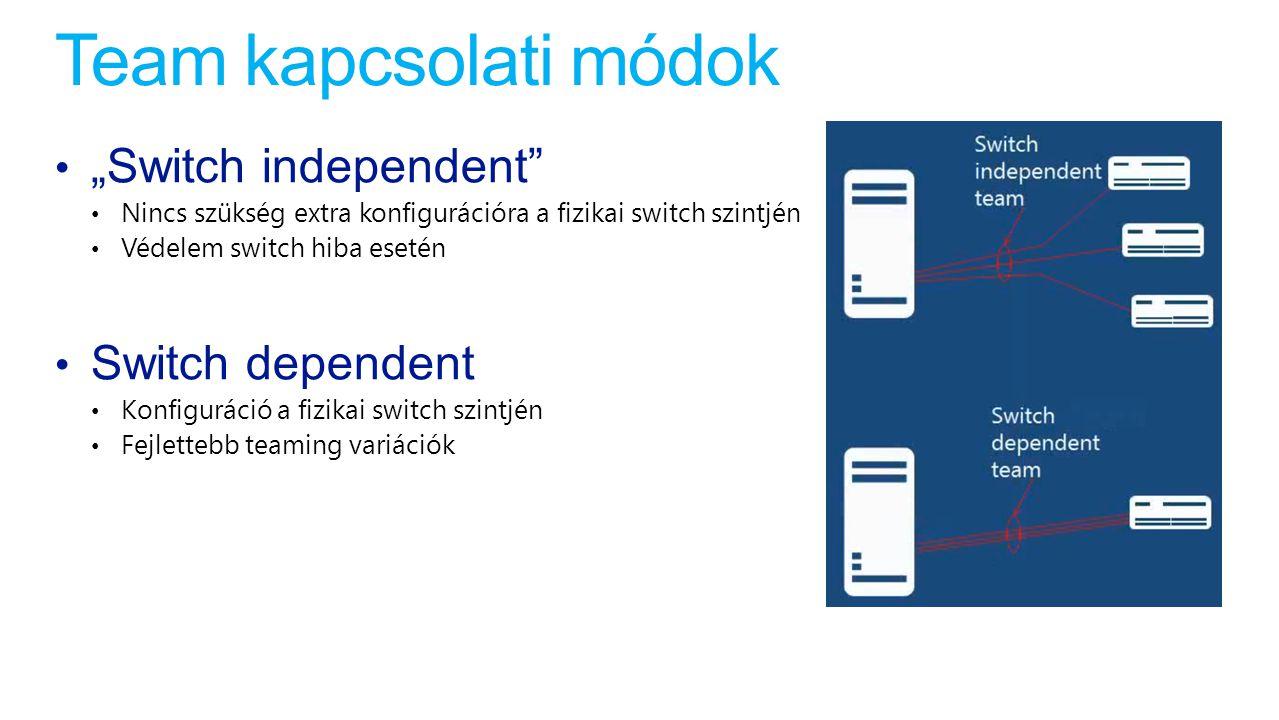 "Team kapcsolati módok ""Switch independent Switch dependent"