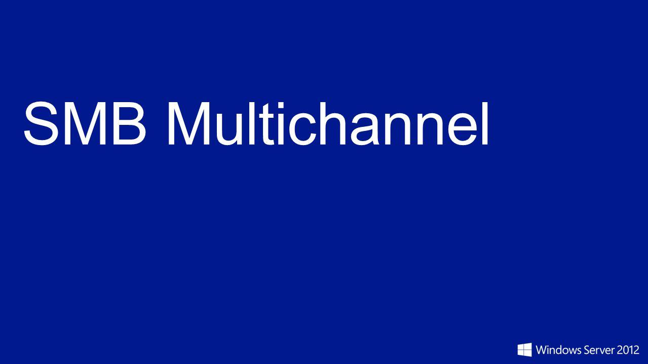 SMB Multichannel