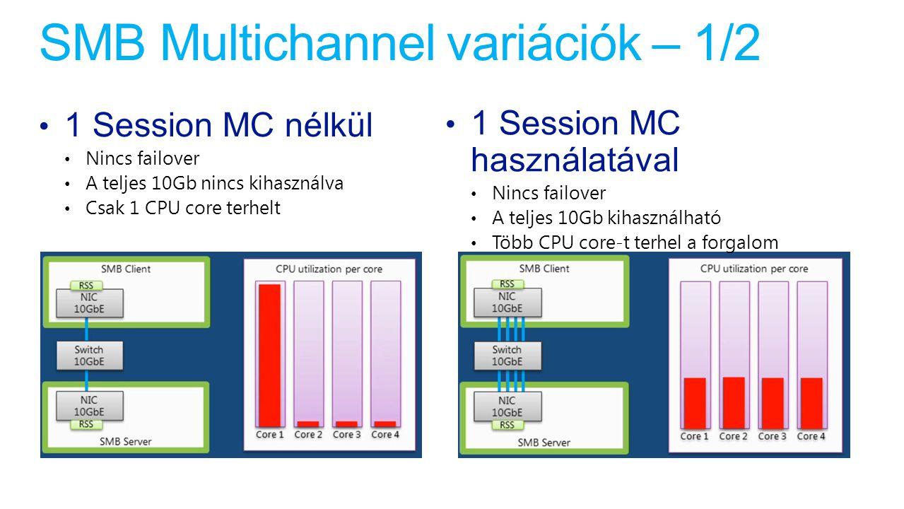 SMB Multichannel variációk – 1/2