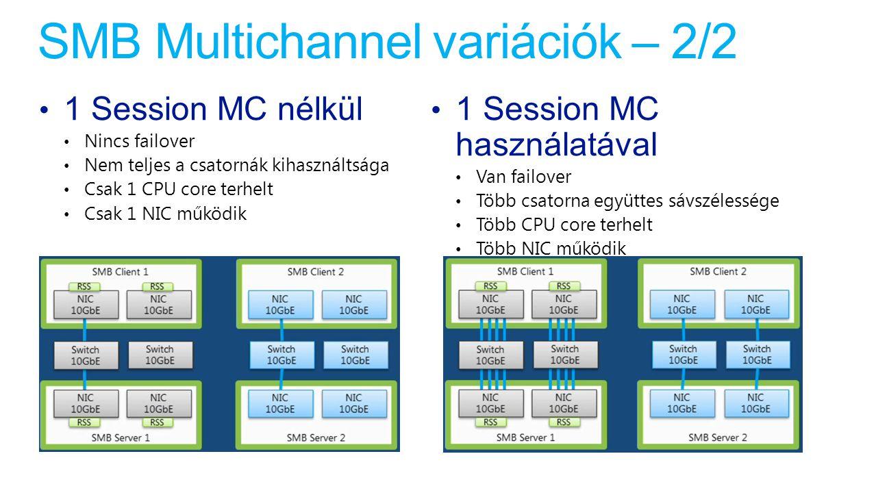 SMB Multichannel variációk – 2/2