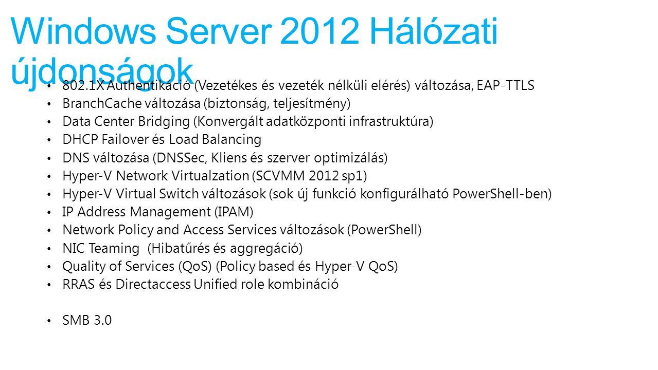 Windows Server 2012 Hálózati újdonságok