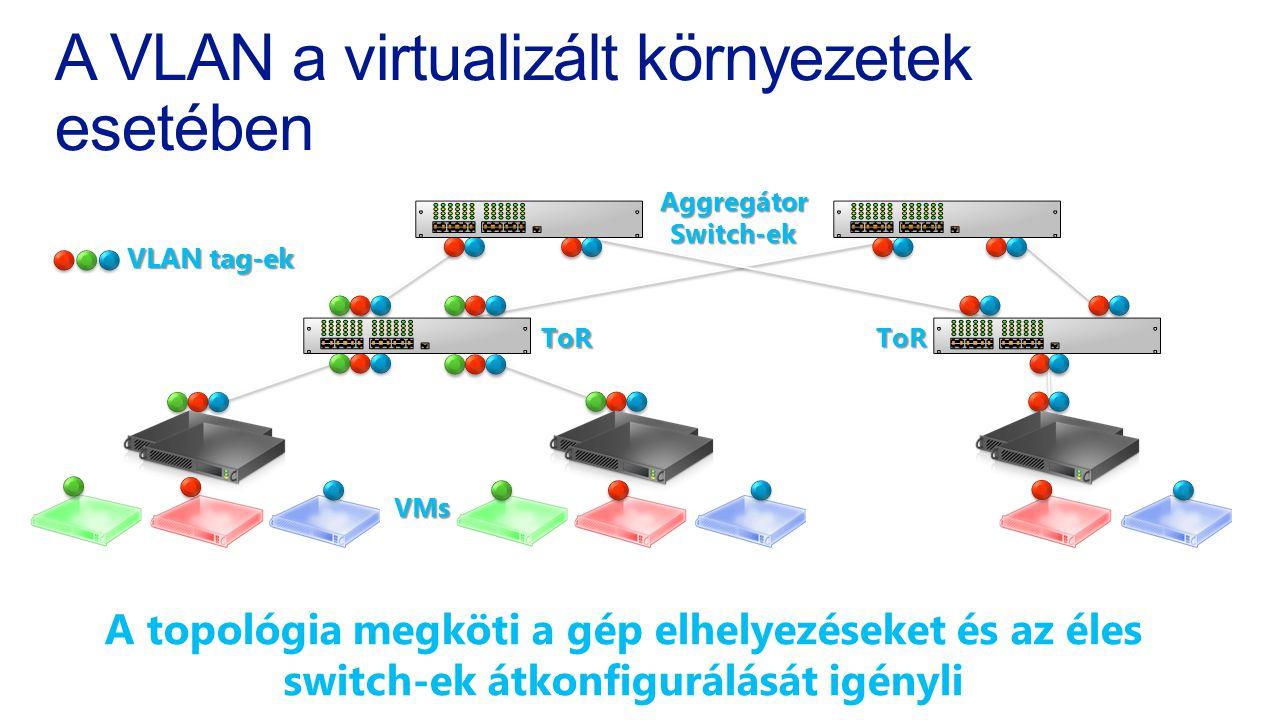 A VLAN a virtualizált környezetek esetében