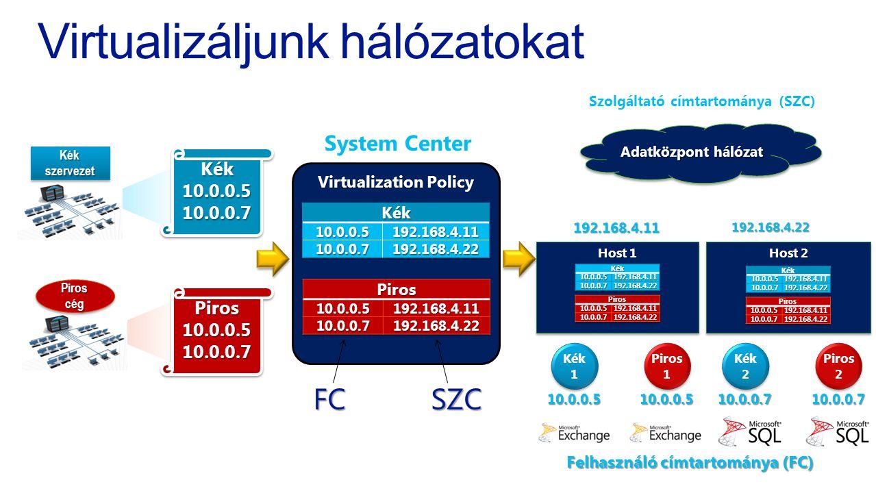 Virtualizáljunk hálózatokat