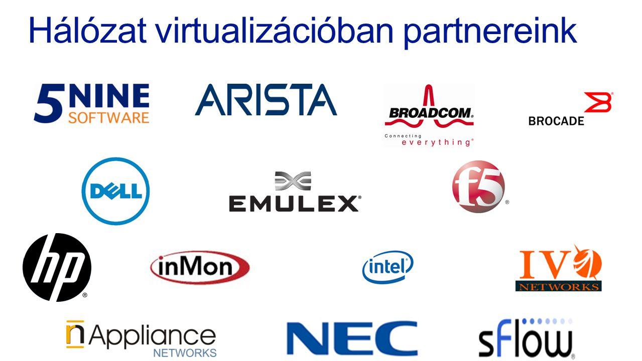 Hálózat virtualizációban partnereink