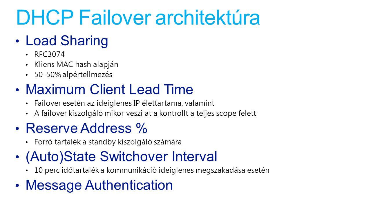 DHCP Failover architektúra