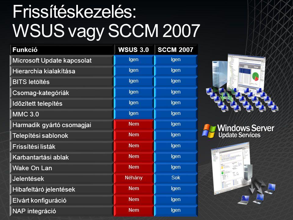 Frissítéskezelés: WSUS vagy SCCM 2007