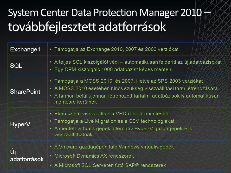 System Center Data Protection Manager 2010 – továbbfejlesztett adatforrások
