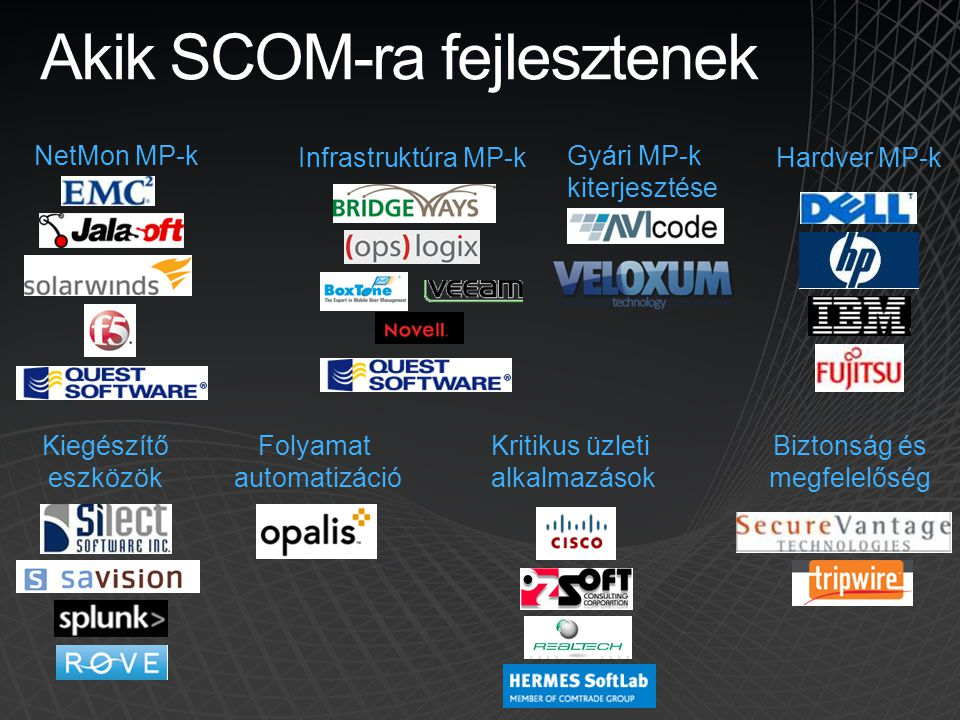 Akik SCOM-ra fejlesztenek