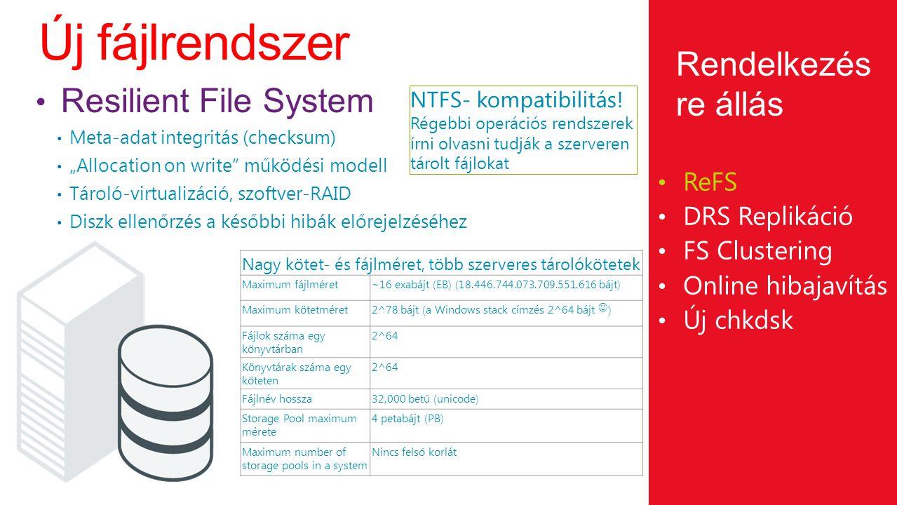 Új fájlrendszer Rendelkezésre állás Resilient File System ReFS